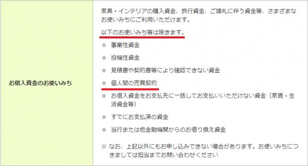 三井住友銀行の資金使途条件