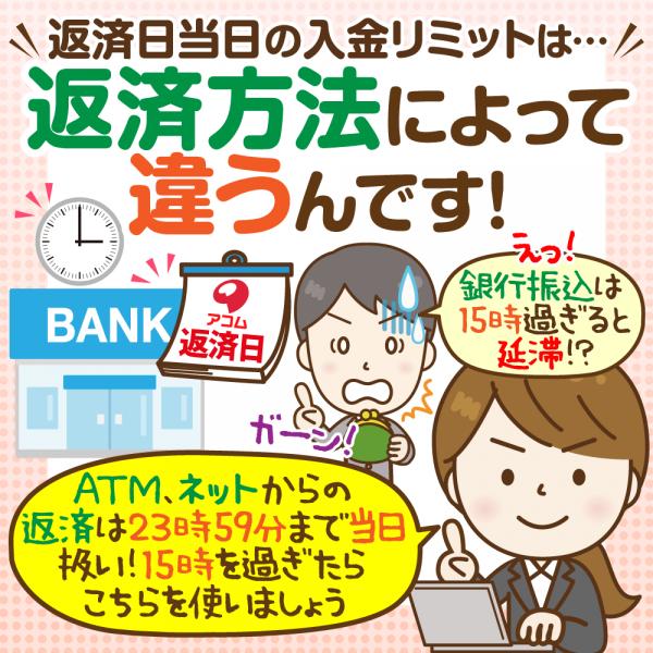 【アコム】今月の返済日・金額の確認方法:延滞を防げるのは何時まで?