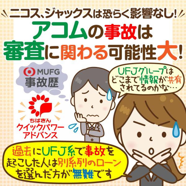 千葉銀行カードローンの保証会社はUFJ系:アコムやニコスの事故は審査に影響する?