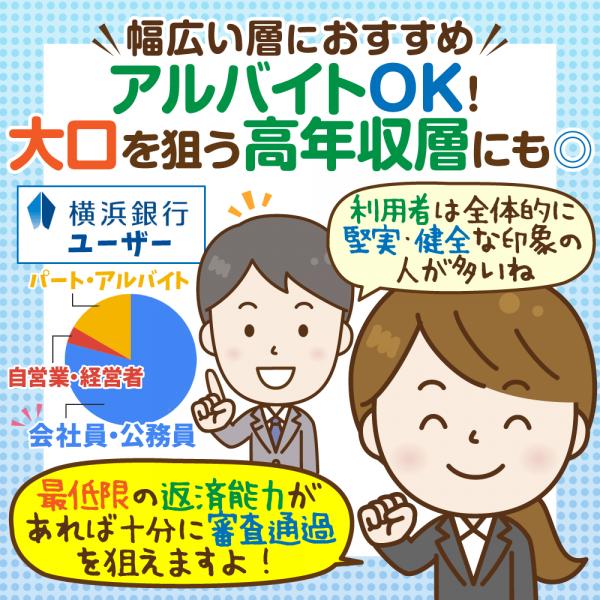 約50人から見る横浜銀行カードローン利用者層:アルバイト~高年収まで人気の理由も