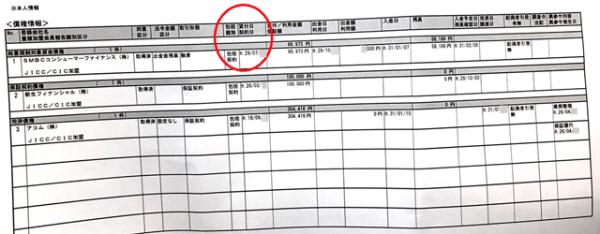 中村さんのJICC開示記録。平成26年4月の「債務整理」記録以降にも3つの契約を結べていることが分かります。