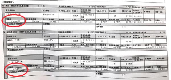 中村さんのJICC開示記録。平成26年4月の「債務整理」記録以降にも3つの契約を結べていることが分かります