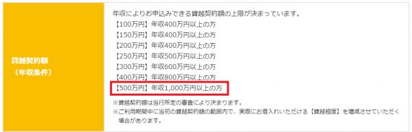 公式HPより、「極度額×2」の年収が求められる例