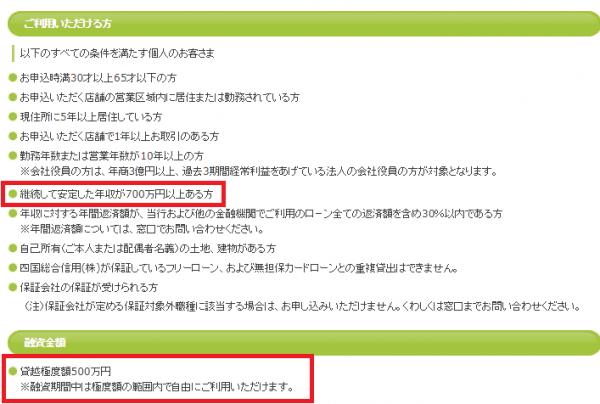 徳島銀行公式HPより