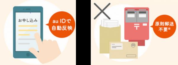 「KDDIフィナンシャルサービス」プレスリリース情報