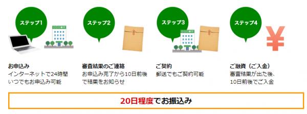 日本政策金融公庫公式HPより