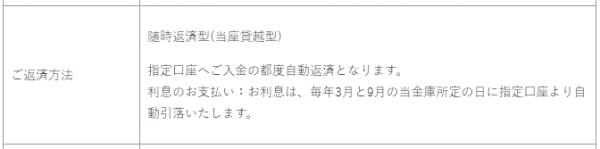 米子信用金庫(鳥取県)公式HPより、随時返済型ロー ンの記載例