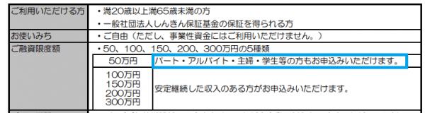 北海道信用金庫カードローン「ゆとり」商品概要説明書より