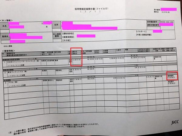 中村さんの個人信用情報機関「JICC」開示結果。