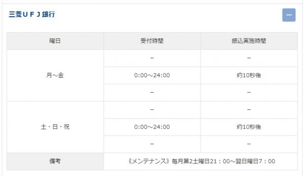 「三菱UFJ銀行」への振込反映時間(プロミス公式HPより)
