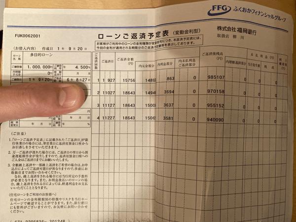 福岡銀行多目的ローンの口コミ・体験談