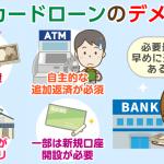 全銀行カードローンの申込前に確認すべきデメリット:自己管理の重要性はアコム以上