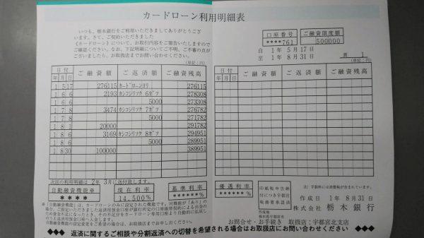 「栃木銀行カードローン」契約者提供のカードローン利用明細。圧着ハガキを開封した状態ですね