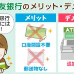 申込前にチェック!三井住友銀行カードローンのメリット・デメリット&審査通過データ