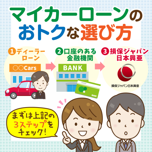 池田泉州銀行 マイカーローン
