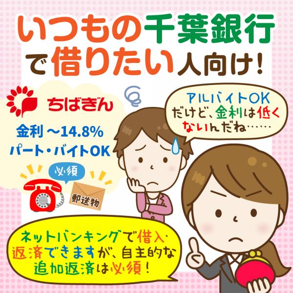 【やや高金利?】千葉銀行カードローンのメリット・デメリットと契約の流れ