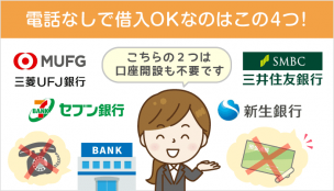 問合せに基づく「在籍確認なしの銀行カードローン」4選とその選び方