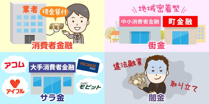 まずは言葉の定義をチェック!「消費者金融」「街金」「サラ金」「闇金」の違いとは