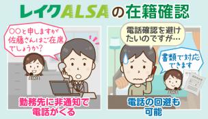 攻略!レイクALSAの在籍確認:電話内容とその回避、勤務先お休み中の即日融資条件も