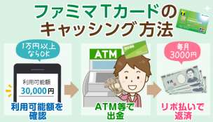 ファミマTカードのキャッシング説明書:利用枠の確認~損をしない返済方法・増額まで