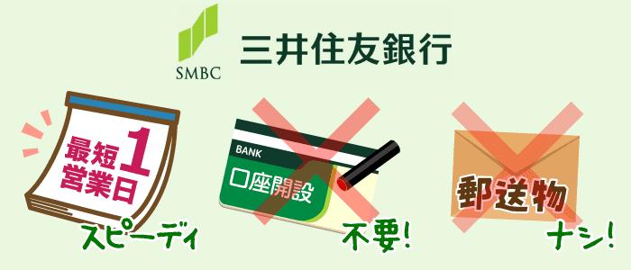 【三井住友銀行カードローン】は郵送物を避けやすくスピーディ&口座開設も不要