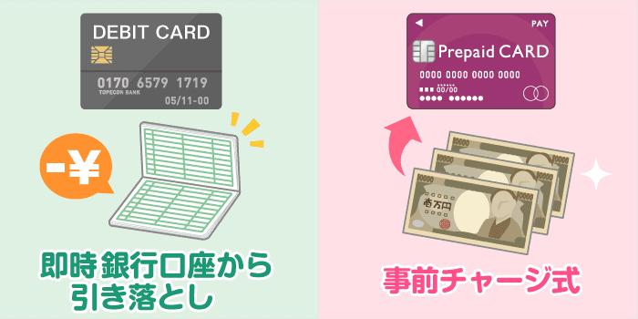 【完全無審査】デビットカードやプリペイドカードをクレジットカードの代わりにするのも◎